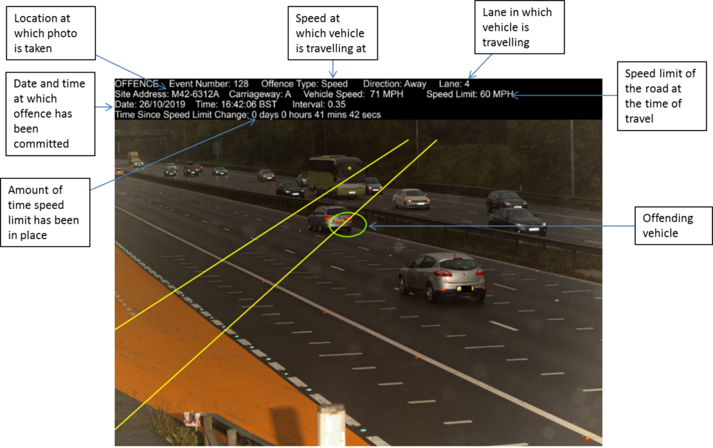 Annotated image explaining enforcement images